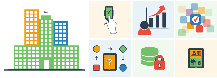 Top5Questions Website Enterprise Mobility? Answer These 5 Most Important Questions for a Successful Rollout